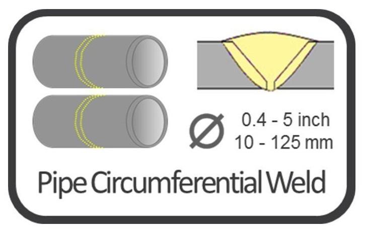 Pipe_Circumferential_Weld_0.4_5_1