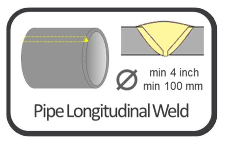Pipe_Longitundinal_Weld_-1