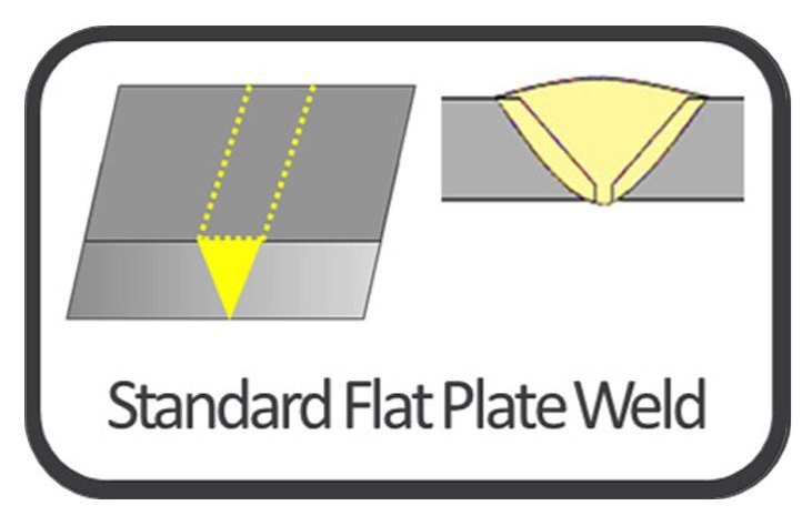 Standard_Flat_Plate-1