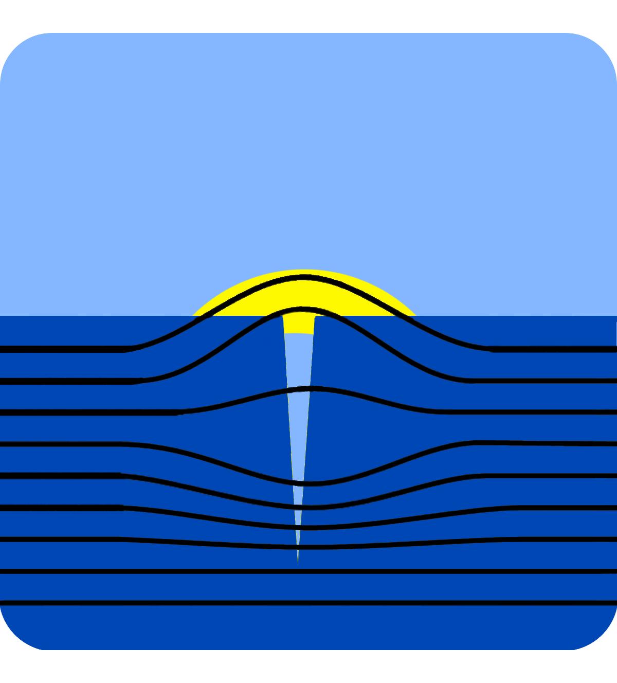 PFINDER fluoreszkáló mágnesezhető poros vizsgálóanyagok