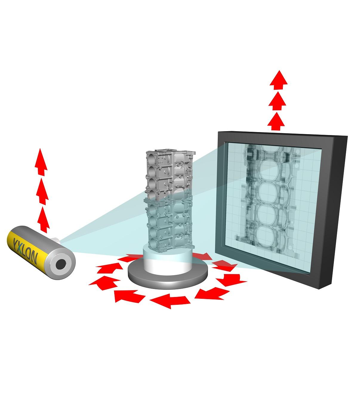 Spirális szkennelés csúcstechnológiás CT átvilágító rendszerrel
