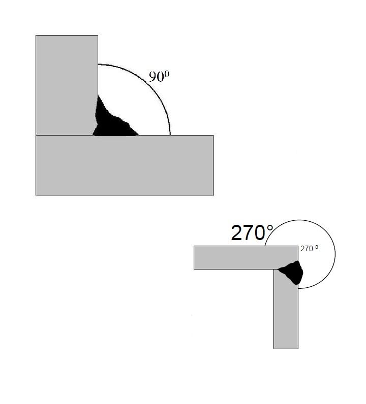 Vákuumkeret sarokvarrat vizsgálatához